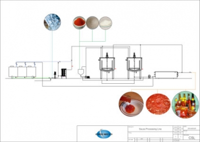 Sauce Processing Technology